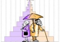 Pension de vejez futuros pensionados Colpensiones